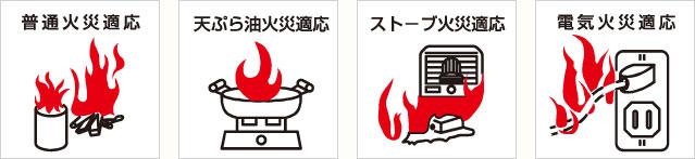 キッチンアイが対応できる火災の種類